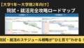【公開1週間で300人が利用】院試・就活ロードマップ