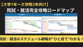院試・就活ロードマップ