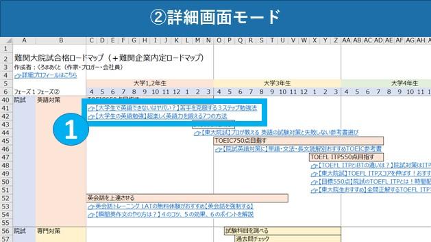 院試就活攻略ロードマップの詳細画面説明