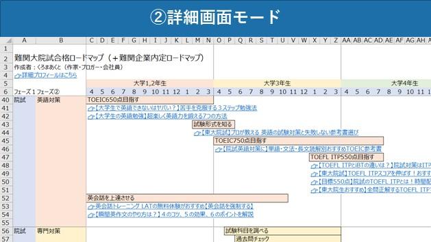 院試就活完全攻略ロードマップ②