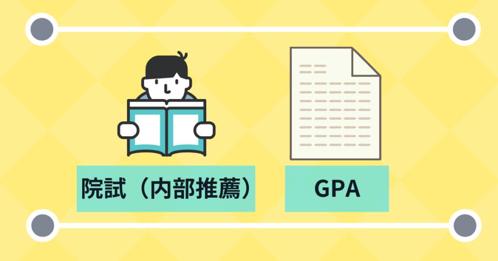 院試(内部推薦)とGPAの関係