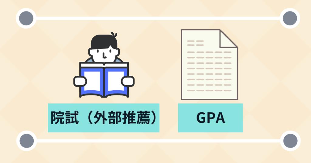 院試(外部推薦)とGPAの関係