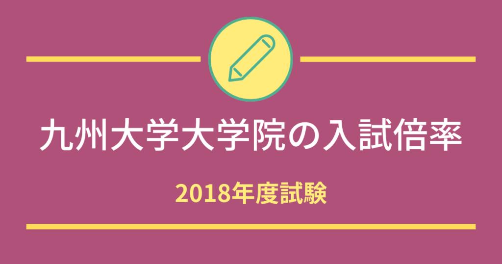 九州大学大学院(修士課程)の入試倍率
