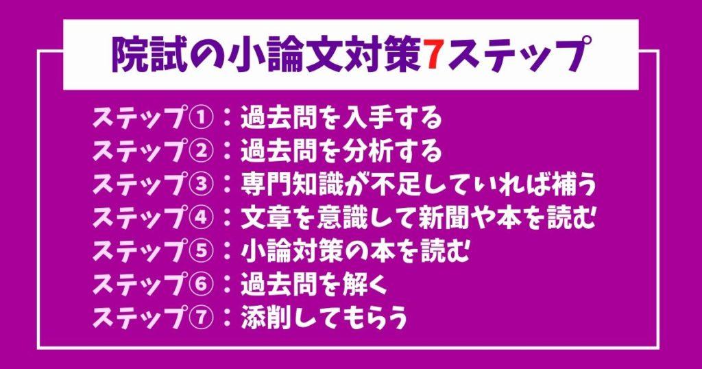【大学院入試】小論文対策7ステップ