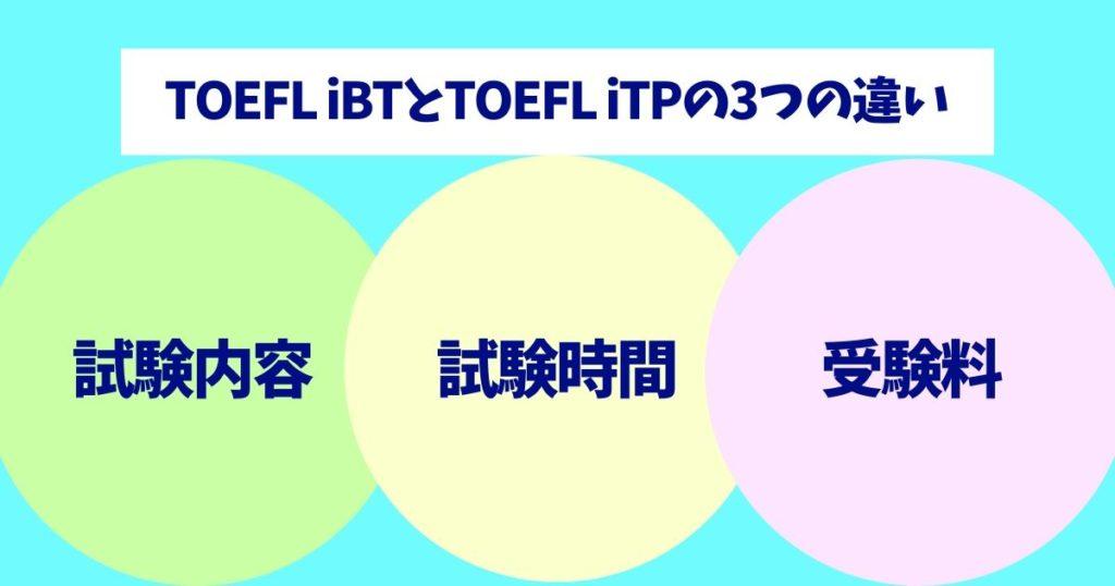 TOEFL iBTとTOEFL ITPの3つの違い