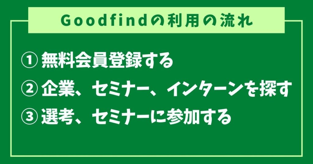 Goodfindの評判-9-利用の流れ.