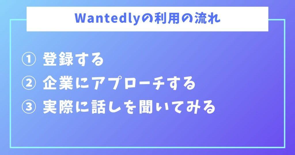 Wantedly(ウォンテッドリー)新卒、インターンの評判-8-利用の流れ