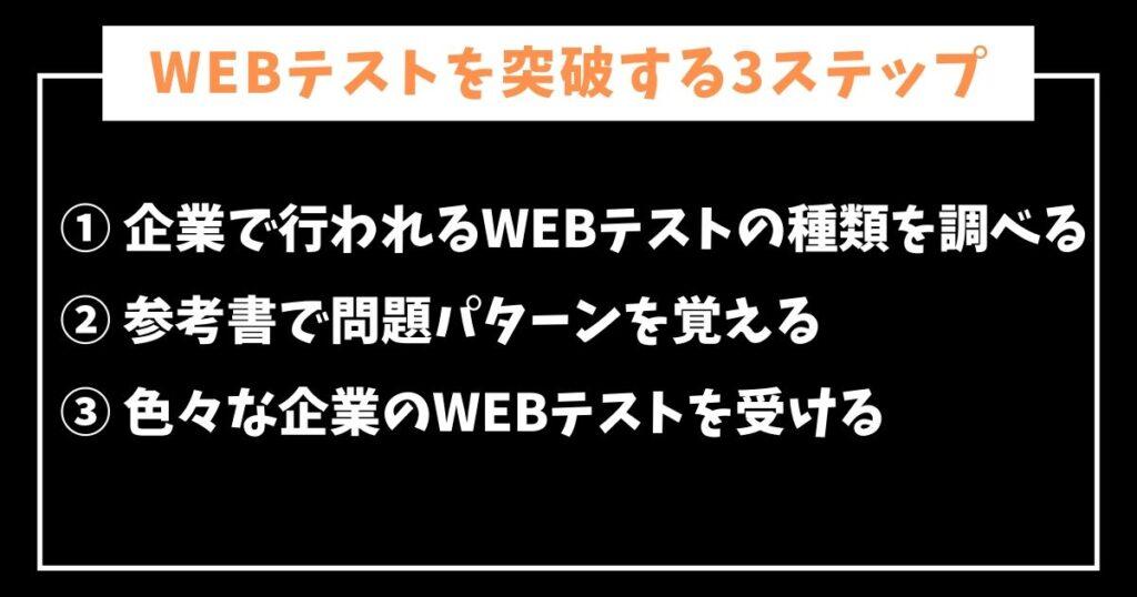 玉手箱、WEBテストの答えを入手する方法-7-3ステップ攻略法